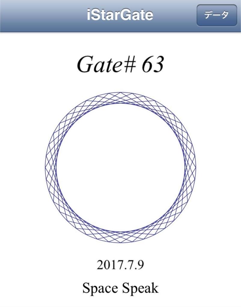 f:id:neotenyx:20170708222147j:plain