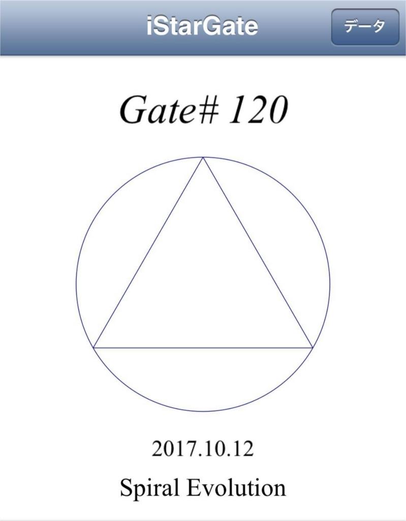 f:id:neotenyx:20171012071747j:plain