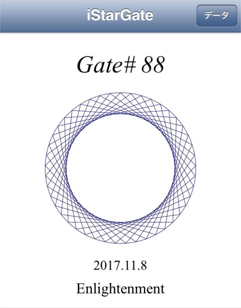 f:id:neotenyx:20171108223303j:plain