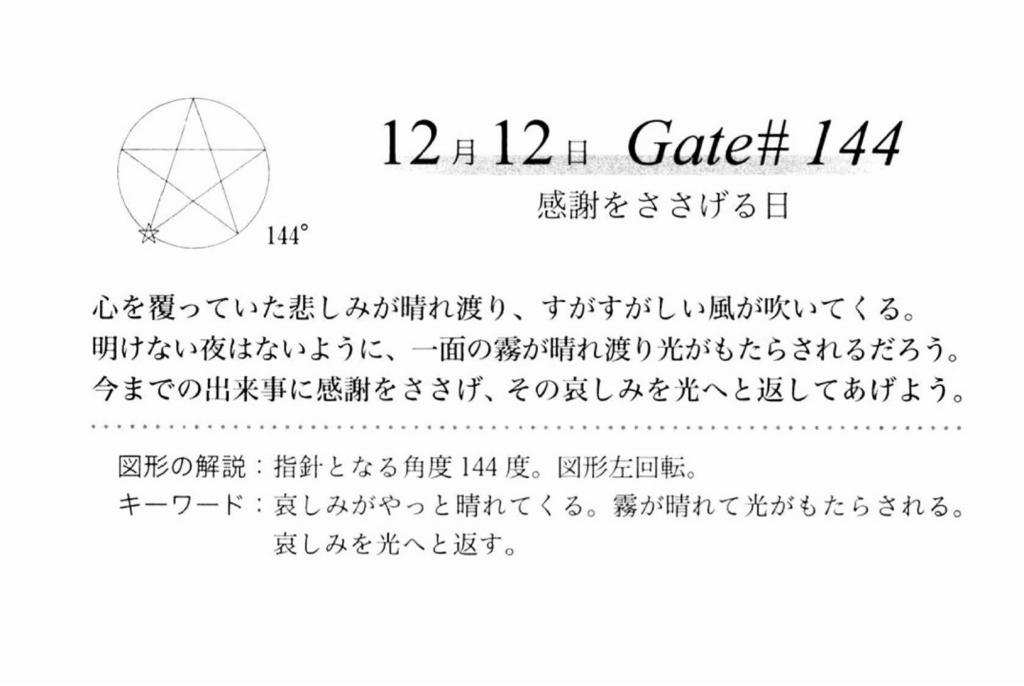 f:id:neotenyx:20171213093057j:plain