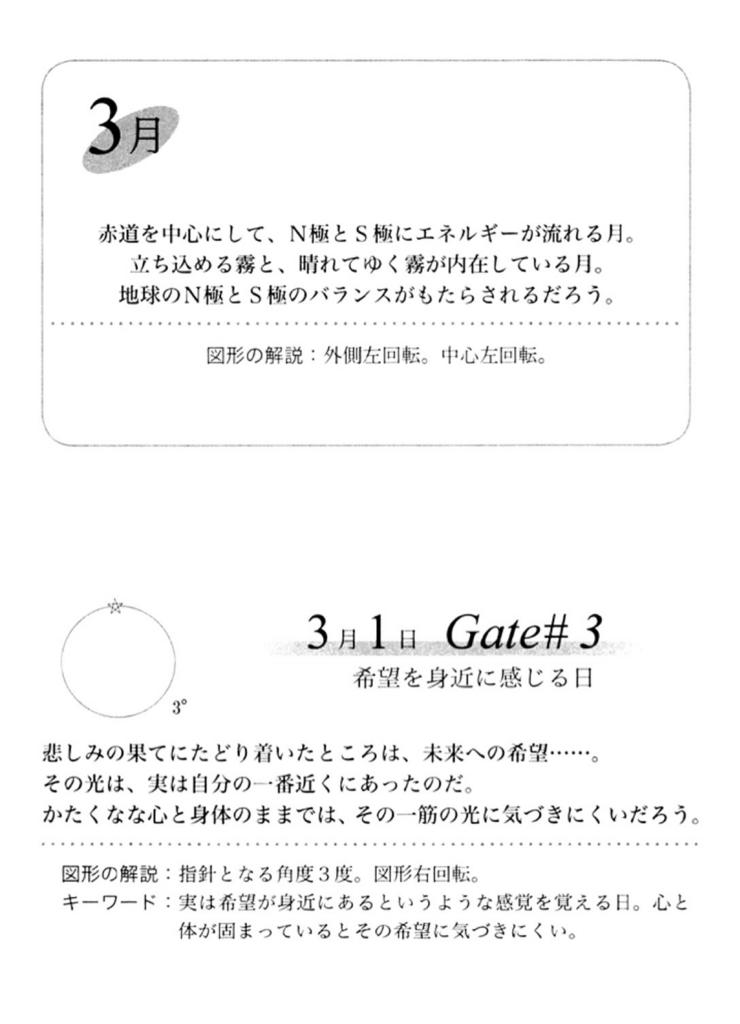 f:id:neotenyx:20180302002741j:plain