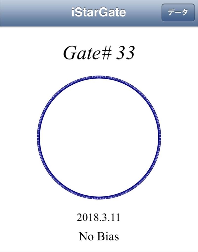 f:id:neotenyx:20180311213818j:plain