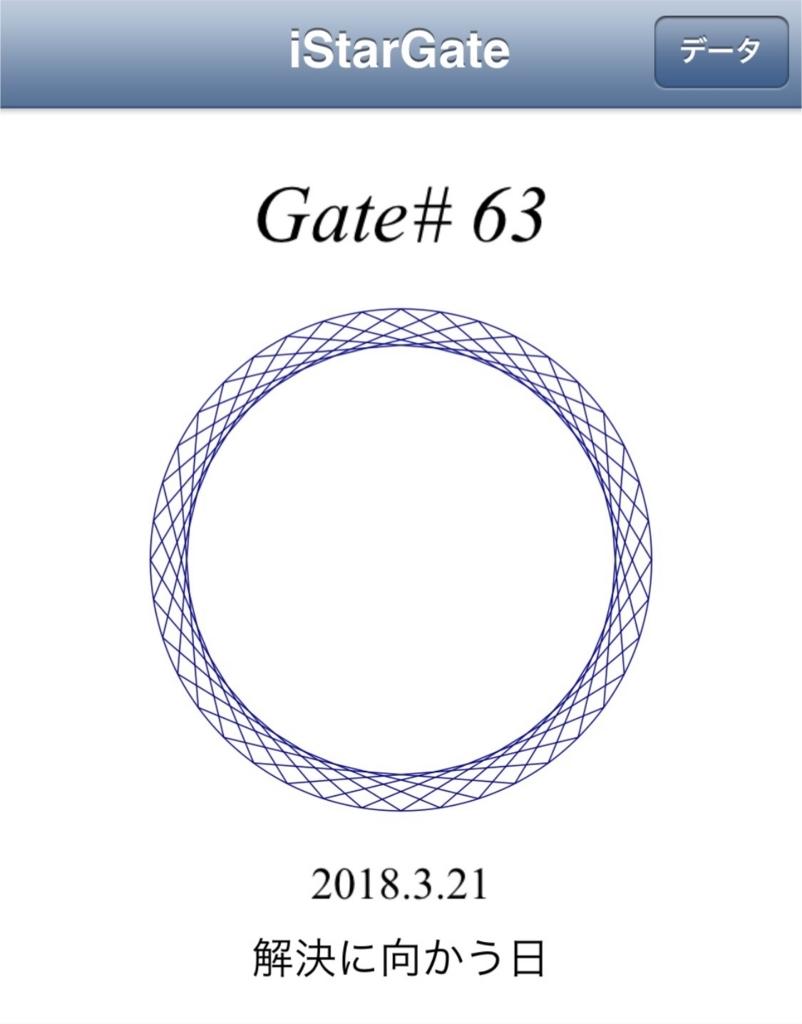 f:id:neotenyx:20180321210426j:plain