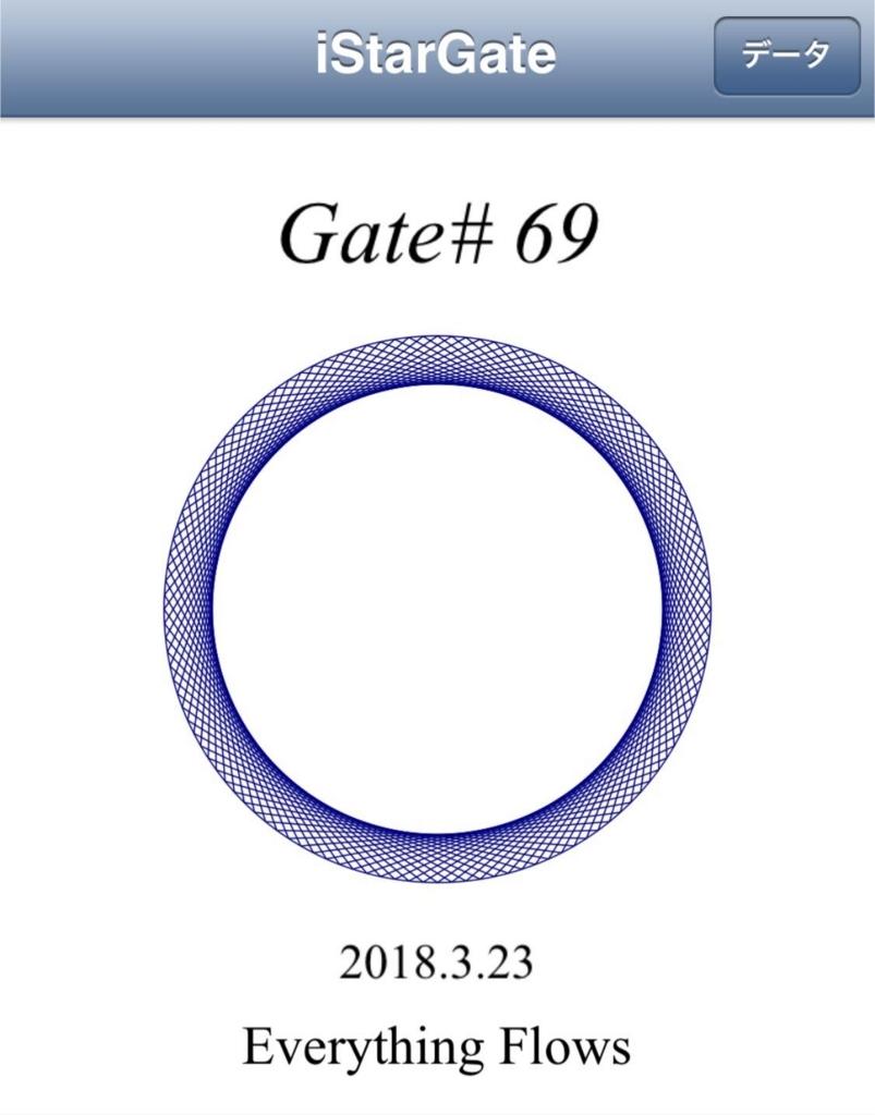 f:id:neotenyx:20180323202240j:plain