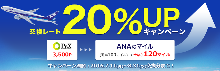 f:id:neoto:20160715174848p:plain