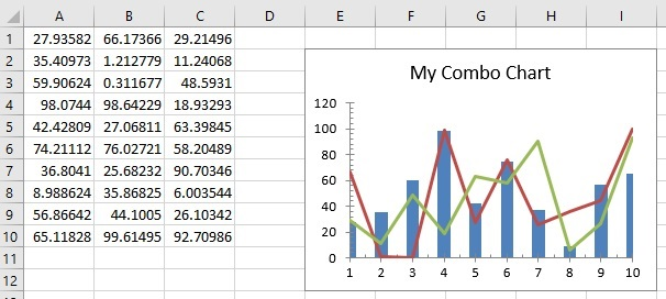 Infragisticsスプレッドシートでチャートを追加できる