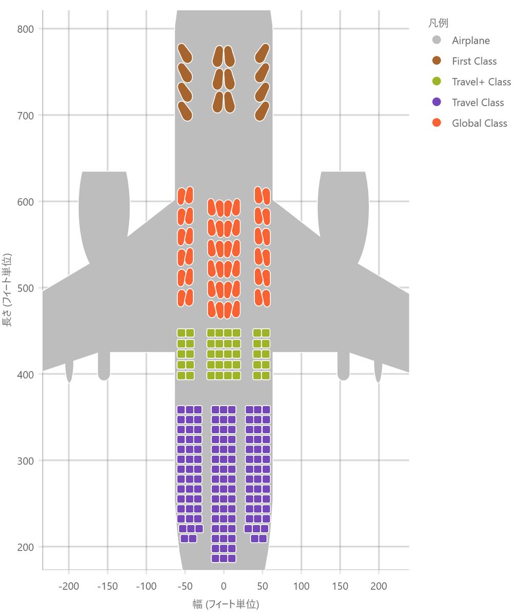 UIコントロール選択ガイド - チャート - シェープチャートを利用した座席表