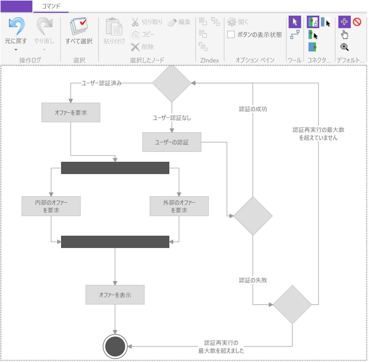 UIコントロール選択ガイド - ダイアグラム - フローチャートの表現