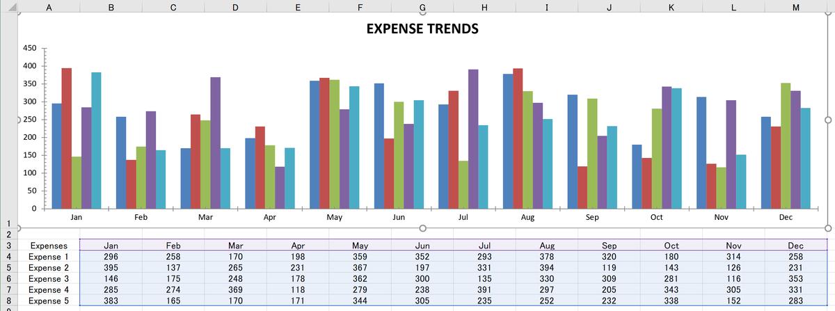 UIコントロール選択ガイド - Excelエンジン - Excelチャートオブジェクトの出力例