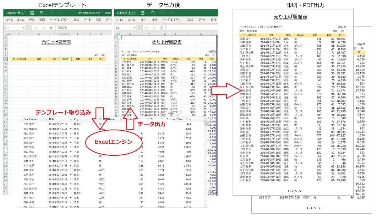 UIコントロール選択ガイド - Excelエンジン - Excelエンジンを活用した帳票出力例