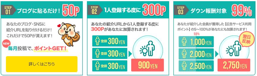 f:id:net_okodukai_kasegi:20170915104433p:plain