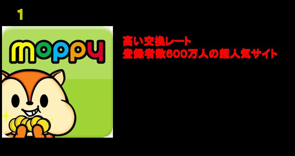 f:id:net_okodukai_kasegi:20171020172321p:plain