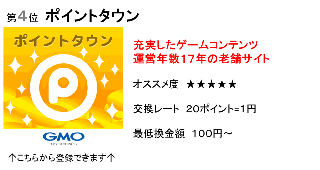 f:id:net_okodukai_kasegi:20171020172620p:plain