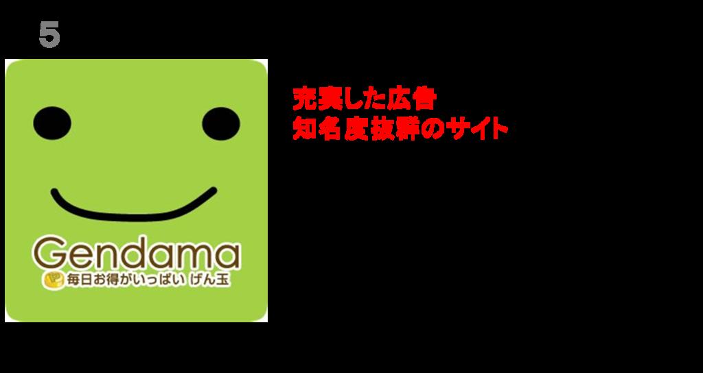 f:id:net_okodukai_kasegi:20171020172640p:plain