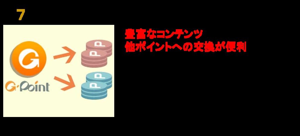 f:id:net_okodukai_kasegi:20171020172730p:plain