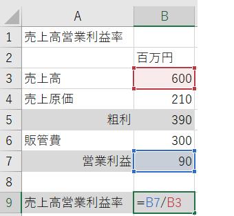 f:id:netdetrade:20200823003857p:plain