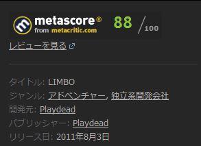 LIMBOscore