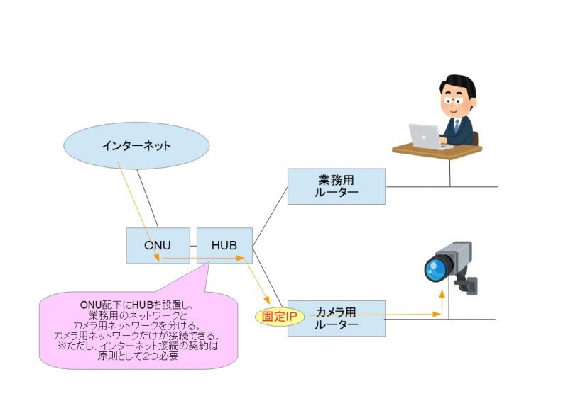 f:id:networkcamera:20181212235317j:plain
