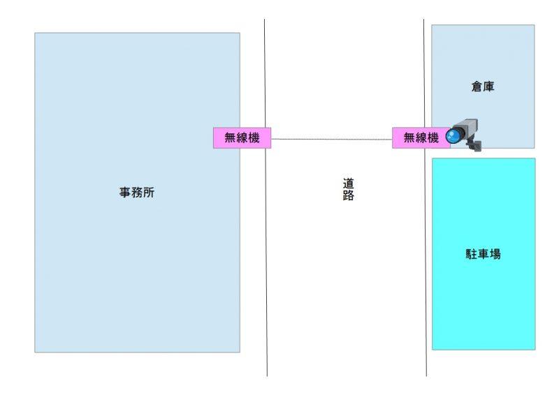 f:id:networkcamera:20181212235341j:plain