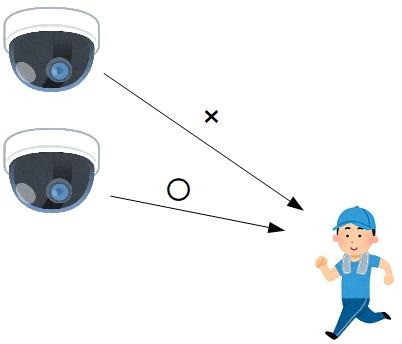f:id:networkcamera:20181212235355j:plain