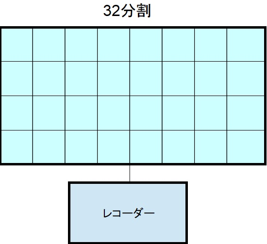f:id:networkcamera:20181212235516j:plain