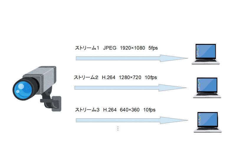 f:id:networkcamera:20181213000710j:plain