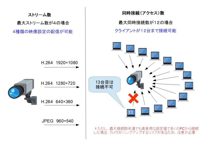 f:id:networkcamera:20181213000714j:plain