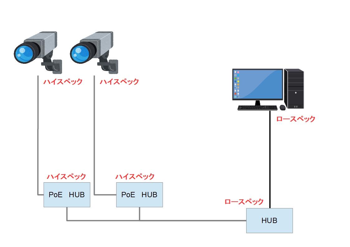 f:id:networkcamera:20190501000731j:plain