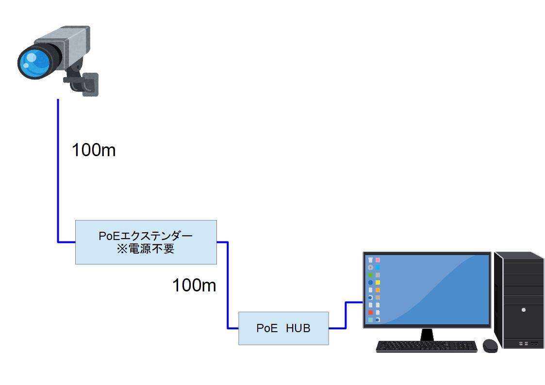 f:id:networkcamera:20190723013102j:plain