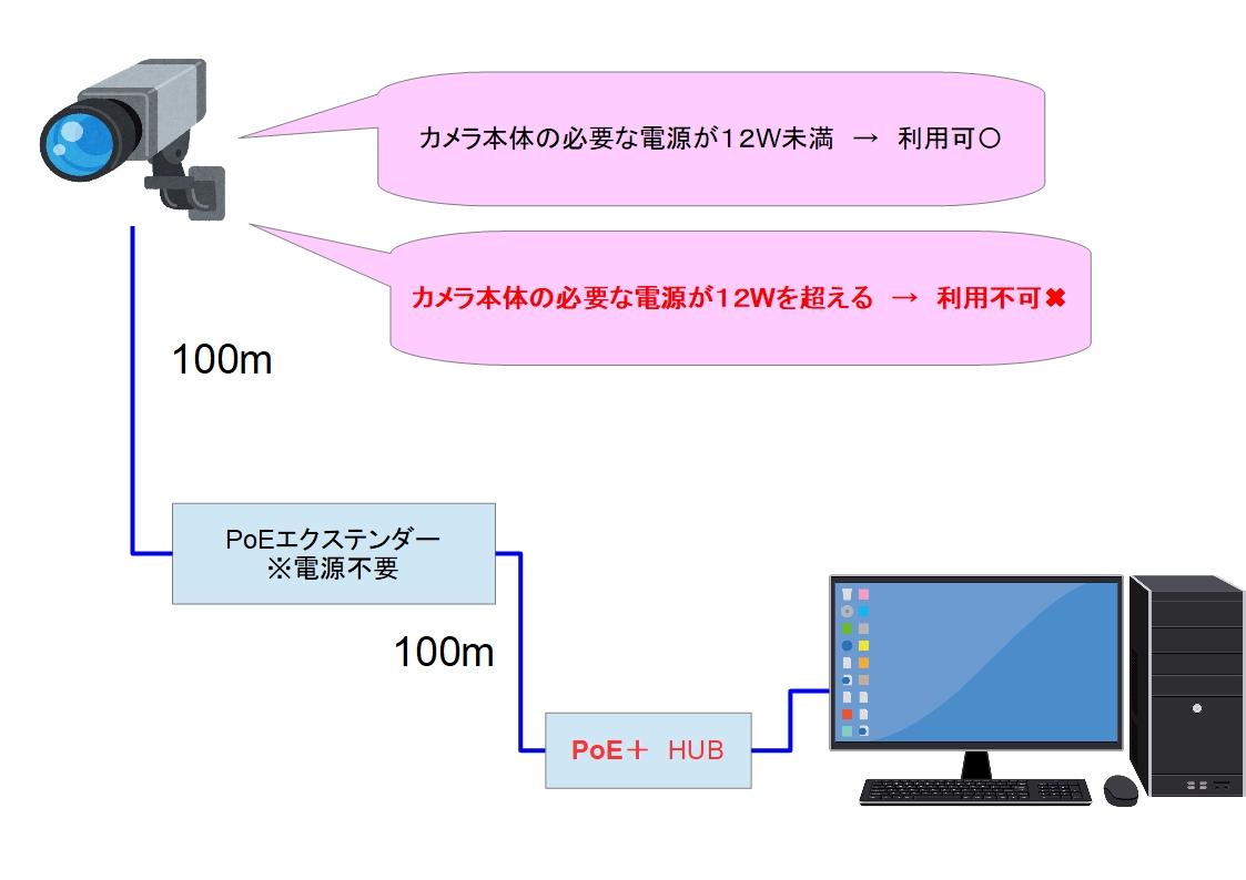 f:id:networkcamera:20190723014435j:plain