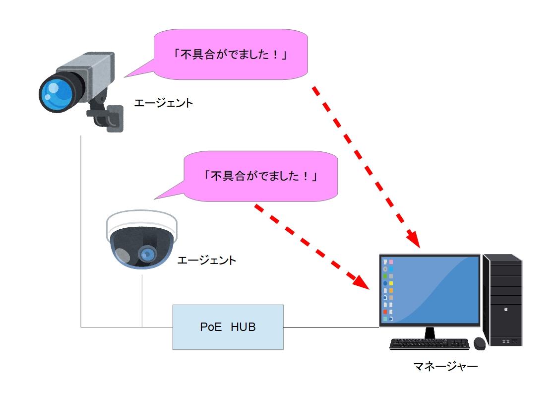 f:id:networkcamera:20190810210320j:plain