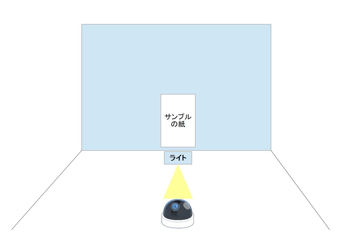f:id:networkcamera:20191008114340j:plain