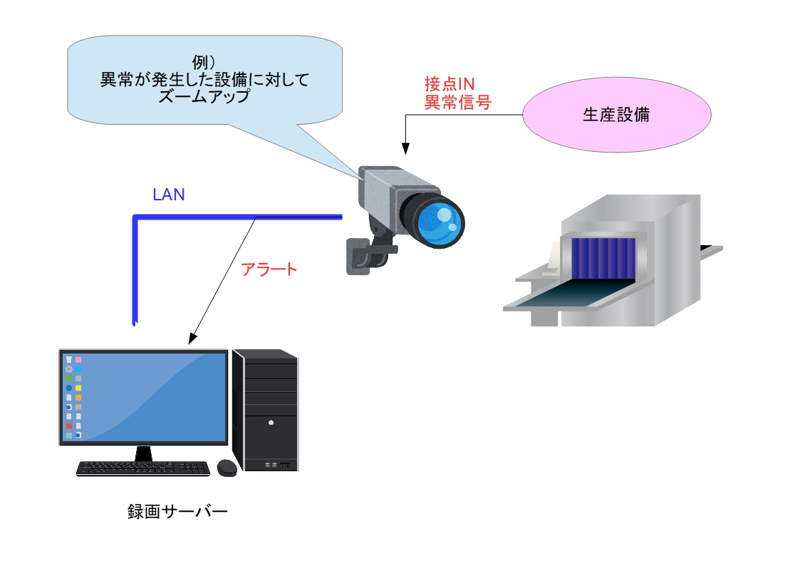 f:id:networkcamera:20191104235224j:plain