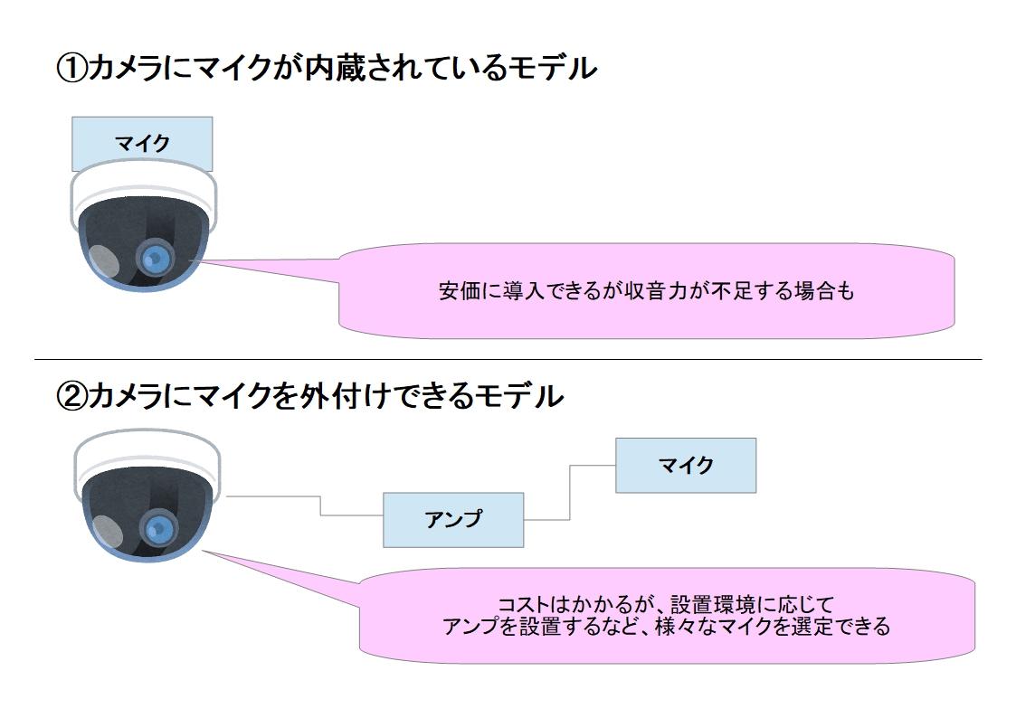 f:id:networkcamera:20200106224736j:plain