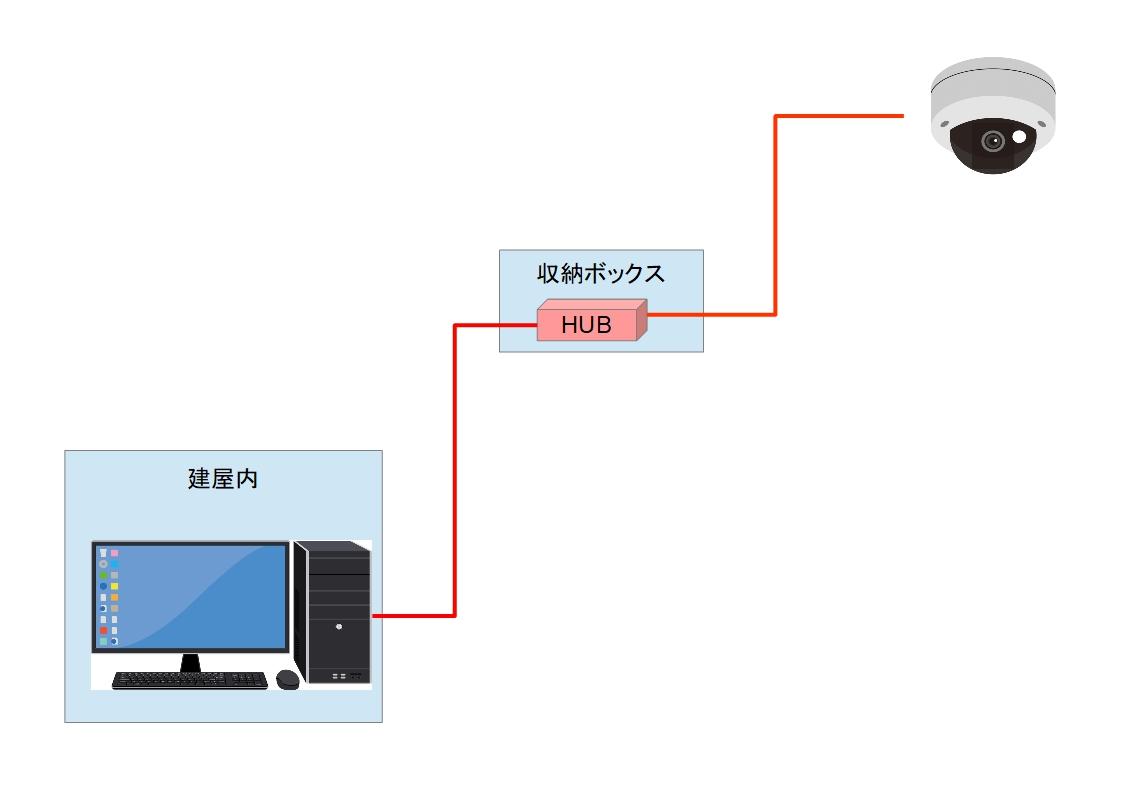 f:id:networkcamera:20200118235408j:plain