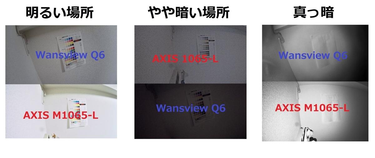 f:id:networkcamera:20200126094200j:plain