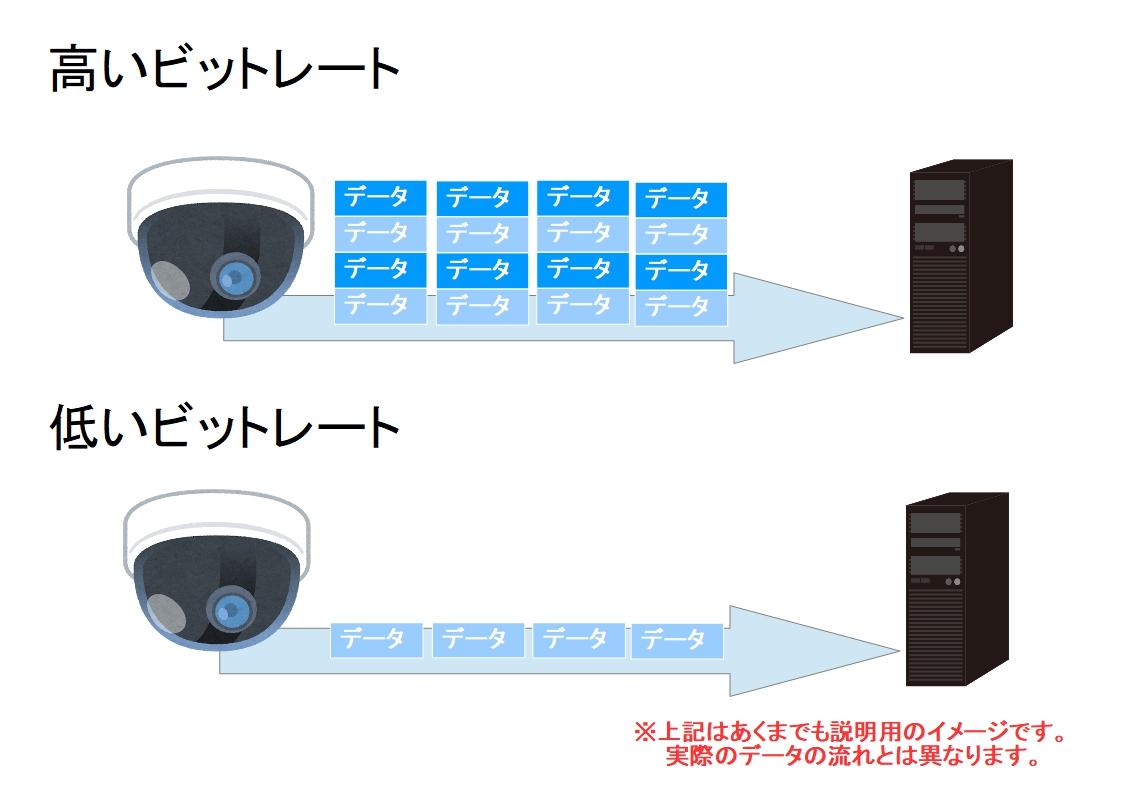 f:id:networkcamera:20200129223452j:plain