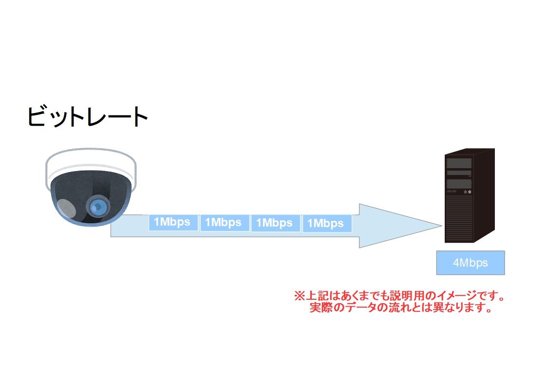 f:id:networkcamera:20200129224908j:plain