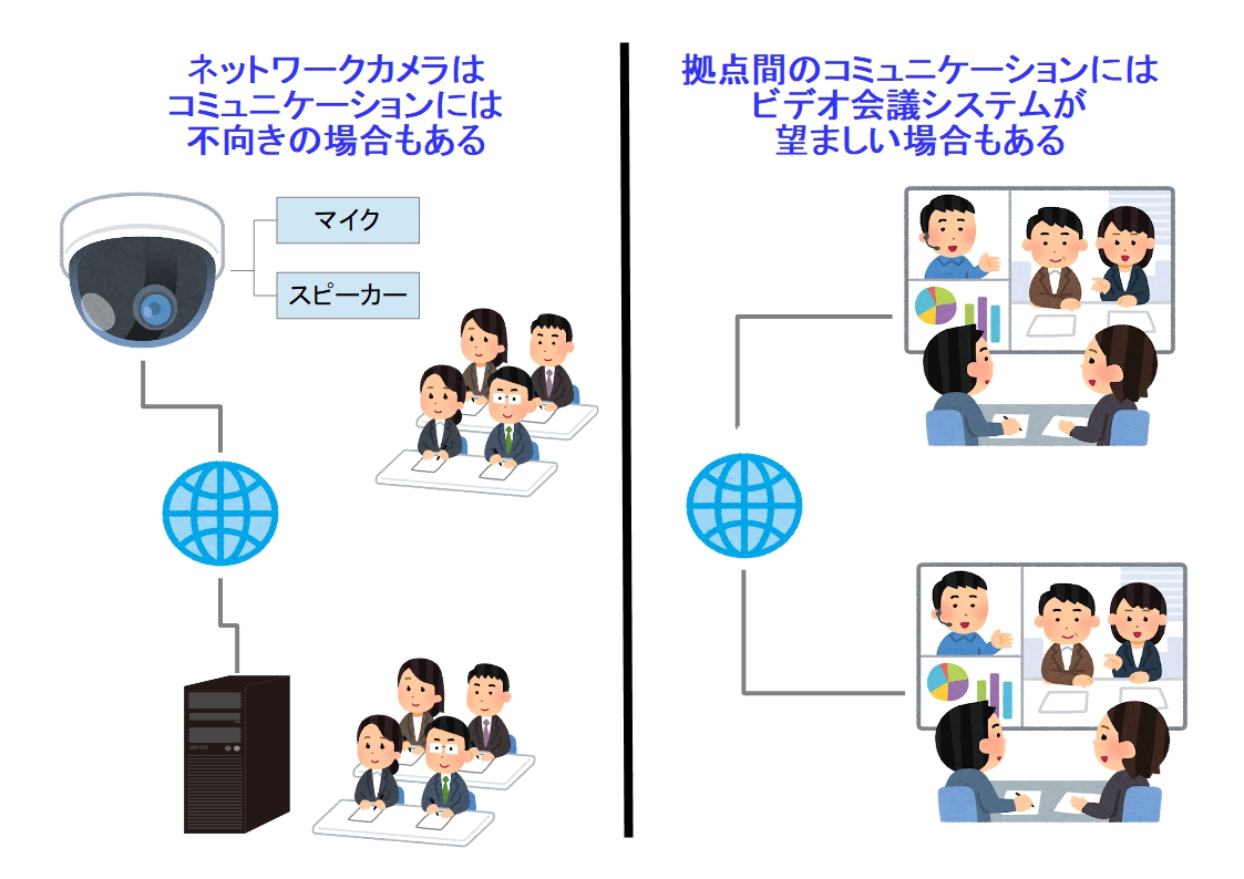 f:id:networkcamera:20200201185449j:plain