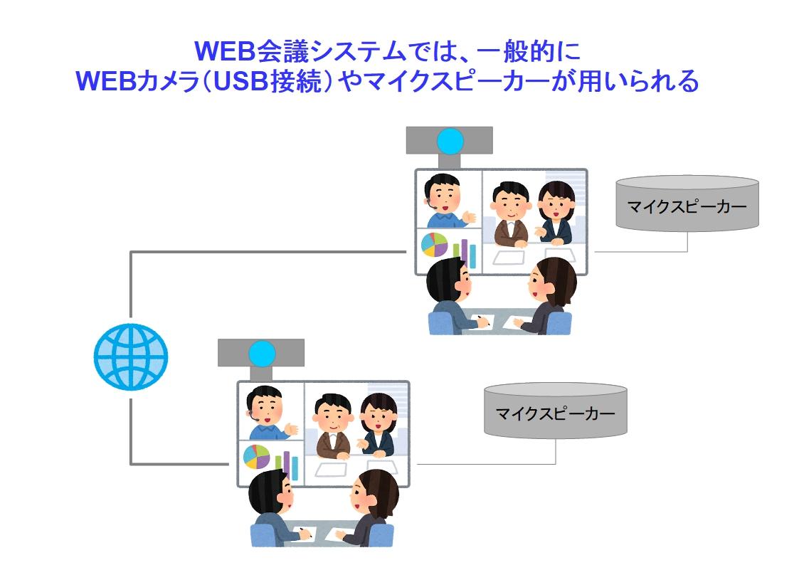 f:id:networkcamera:20200201190110j:plain