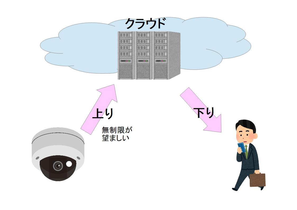 f:id:networkcamera:20200210001213j:plain