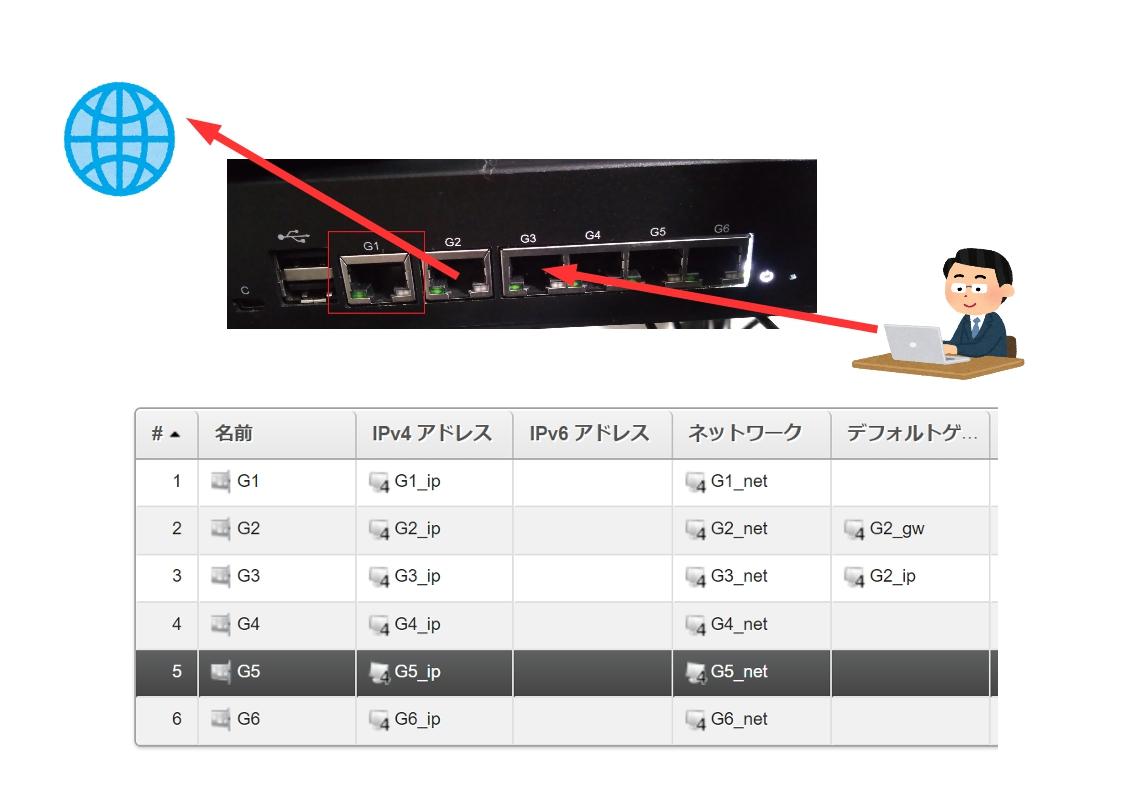 f:id:networkcamera:20200211233639j:plain