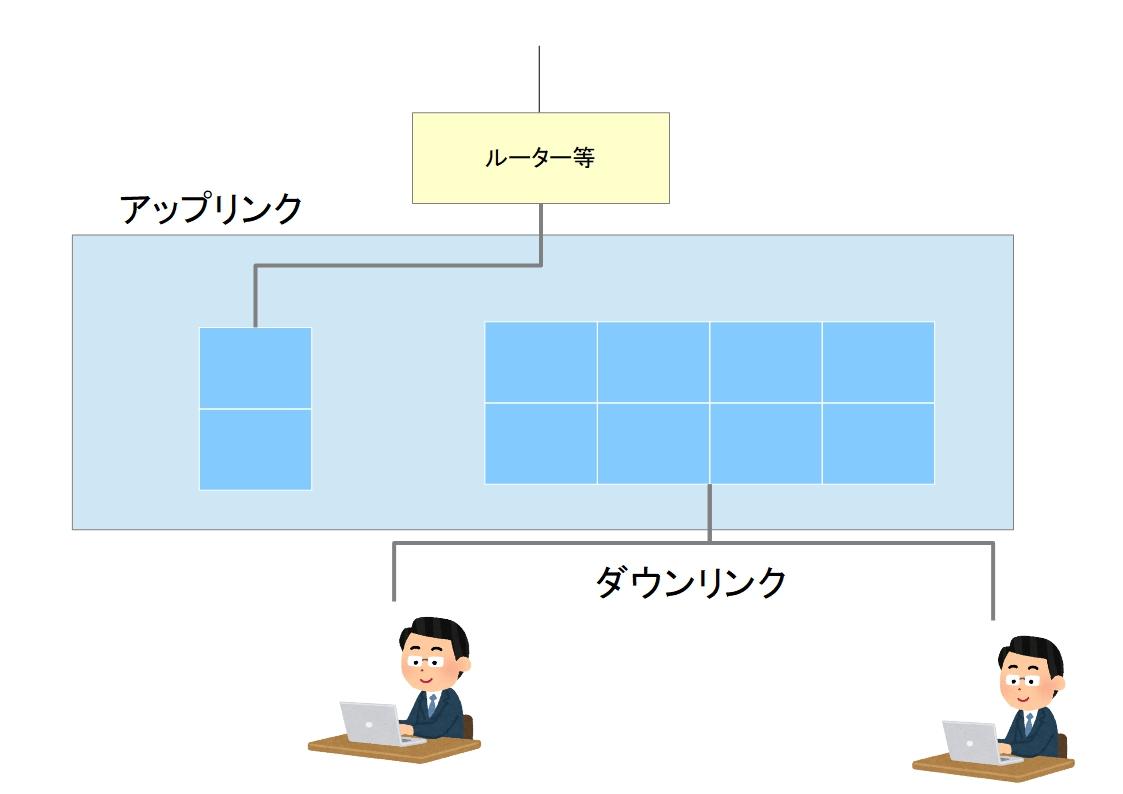 f:id:networkcamera:20200215050449j:plain