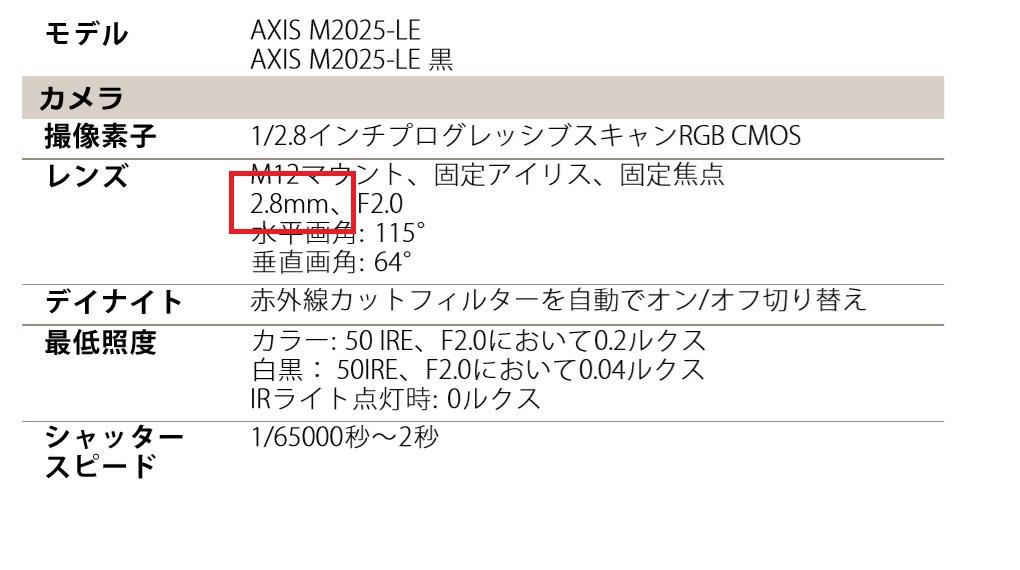 f:id:networkcamera:20200305004915j:plain