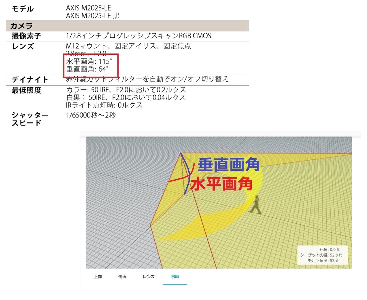 f:id:networkcamera:20200305005718j:plain