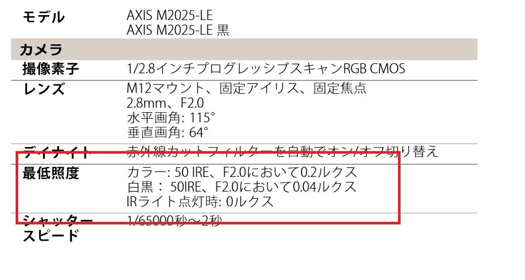 f:id:networkcamera:20200305010118j:plain