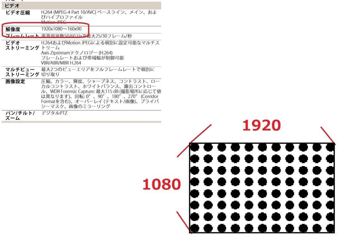 f:id:networkcamera:20200305010828j:plain