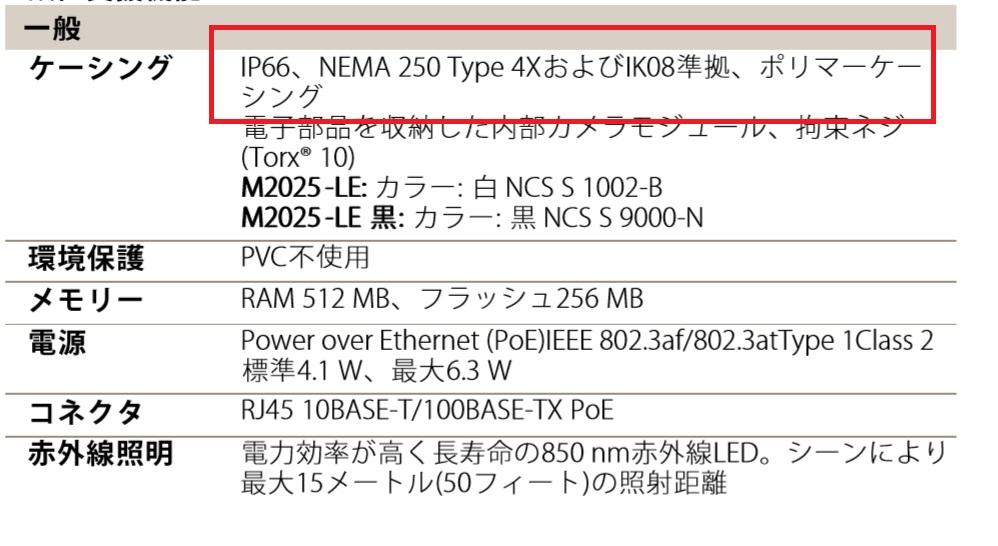 f:id:networkcamera:20200305011112j:plain
