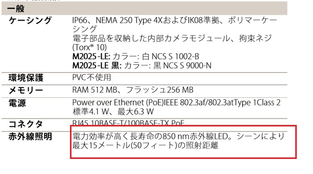 f:id:networkcamera:20200305011917j:plain