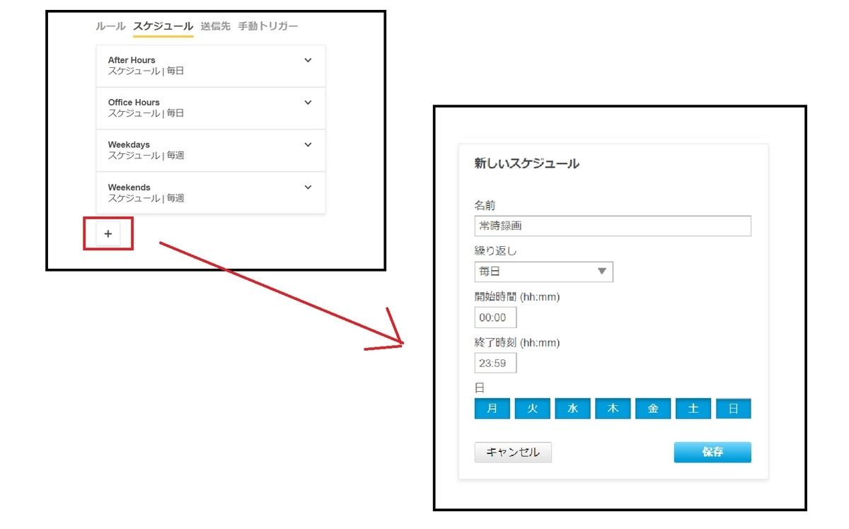 f:id:networkcamera:20200308104025j:plain